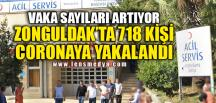 718 KİŞİ CORONAYA YAKALANDI
